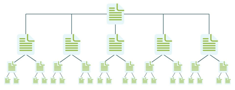 flat website architecture example