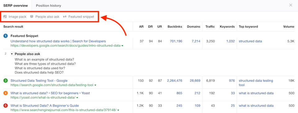 SERP features in Ahrefs